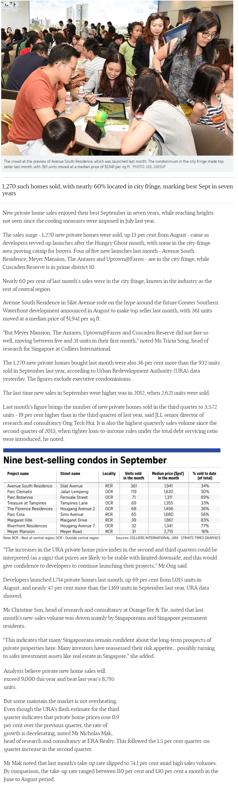 The Lumos - New private Home Sales Hit A Hight In September
