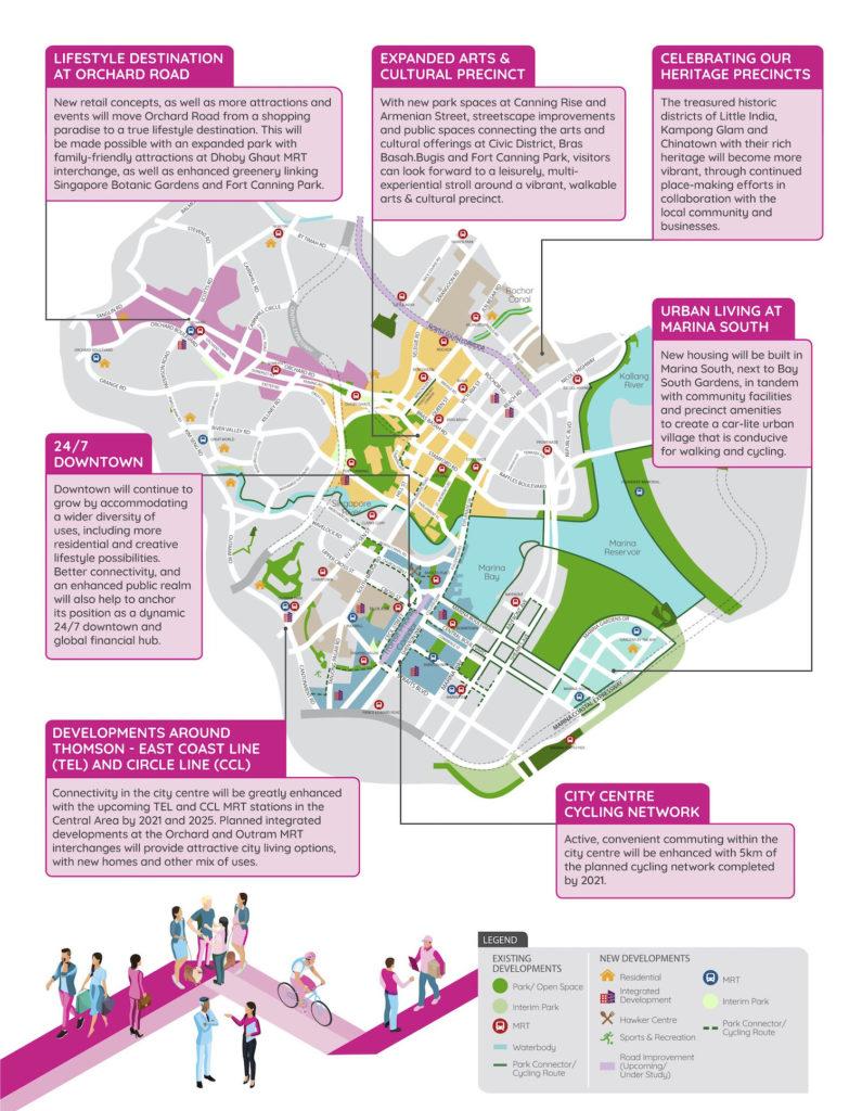 The Lumos - Central URA Singapore